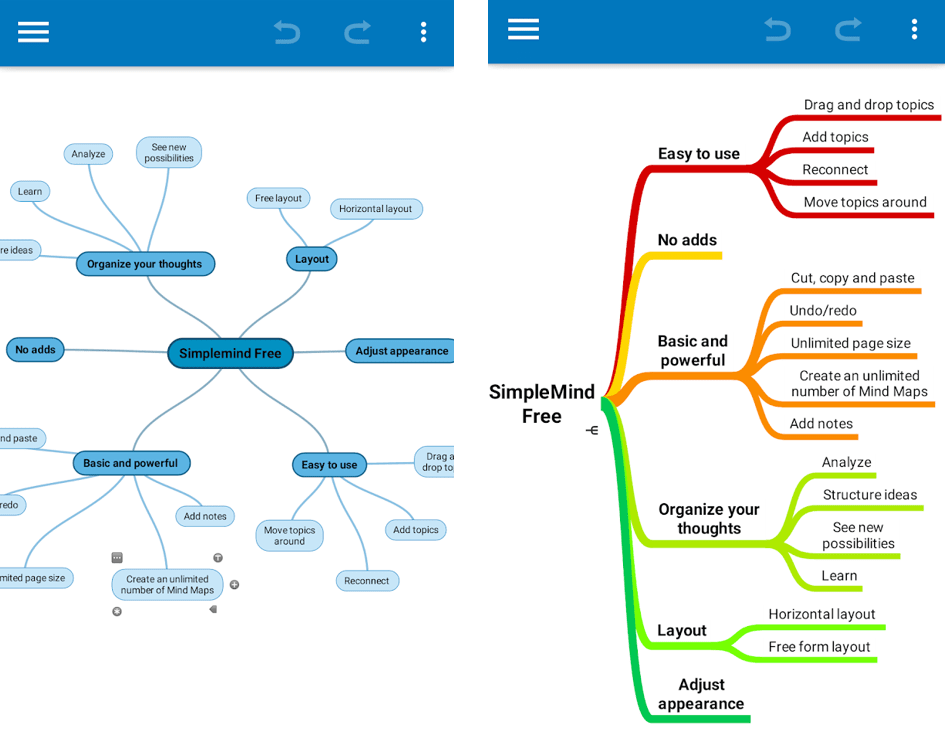 Best Mind Map Apps For Android In 2019